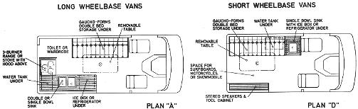 van1 Glen L RV Plans